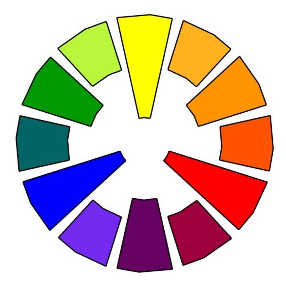 Farbkreis: Farbenmischen nach dem subtraktiven Mischsystem