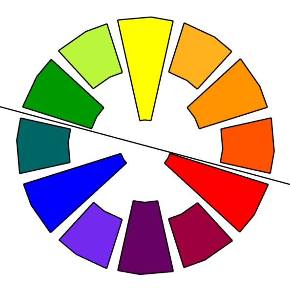 Farbkreis: Kennzeichnung helle und dunkle Farben