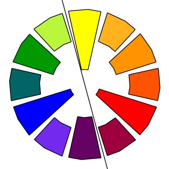 Farbkreis: Kennzeichnung kalte und warme Farben